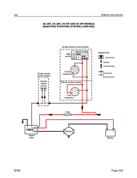 Hk395 Subwoofer Wiring Diagram by Neutral Safety Switch In 2003 50 Yamaha Not Working Is