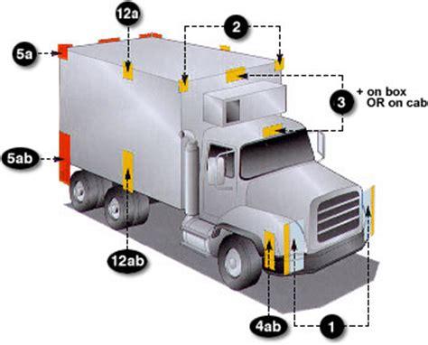 fmvss federal motor vehicle safety standards