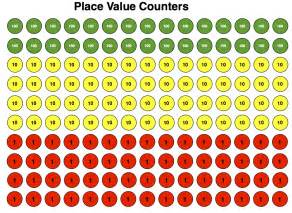 Place Value Counters