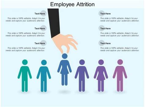 employee attrition templates powerpoint
