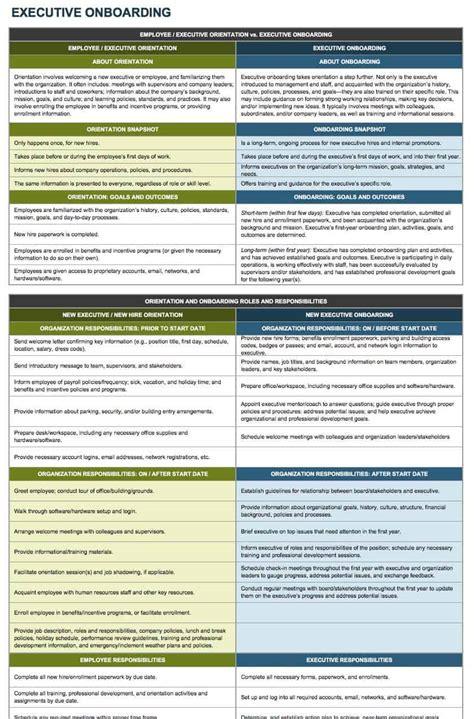 onboarding checklists  templates smartsheet