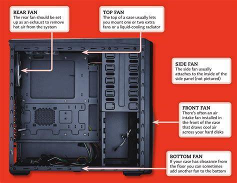 biggest pc case fan build your own pc how to install the case fans 5