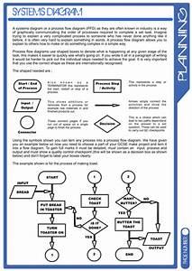 Systems Diagram    Process Flow Diagram