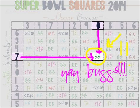 super bowl board 2014 bowl squares free printable for your how to play venus trapped in mars