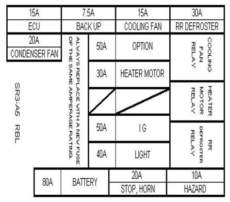 1996 Honda Civic Dx Fuse Box Diagram by 93 Honda Civic Fuse Box Wiring Diagram
