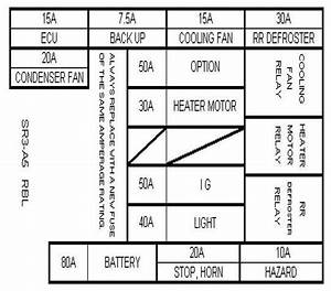 34 93 Honda Civic Fuse Box Diagram