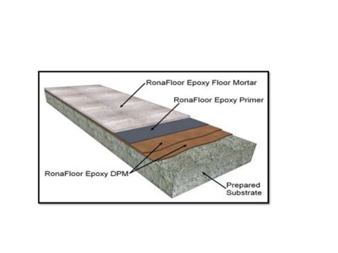 epoxy flooring details epoxy flooring procedure