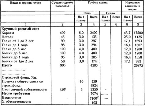 Расчет количества тепловой энергии на горячее водоснабжение . авок