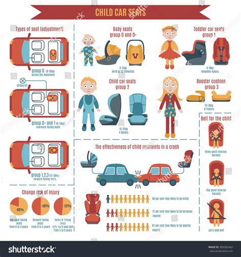 Vector Child Car Seats Infographics Type Stock Vector