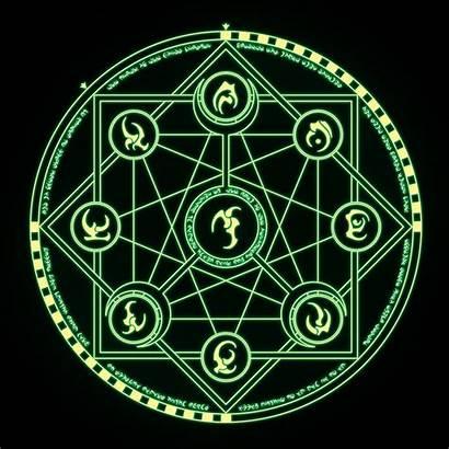 Magic Circle Clipart Clip Paper Symbols Propnomicon