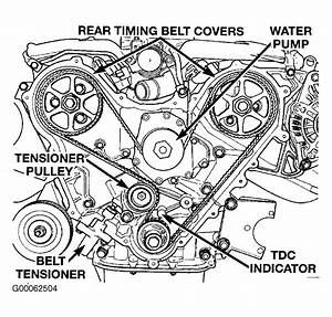 How To Replace Timing Belt On A 1993 Isuzu Rodeo