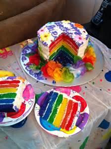 Hawaiian Birthday Cake Ideas