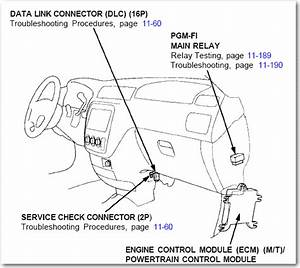 Where Is The Main Relay Switch Located On The 1998 Honda