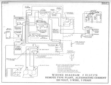 Genset Wiring Diagram by Anyone Anything About This Generator Page 3 Smokstak