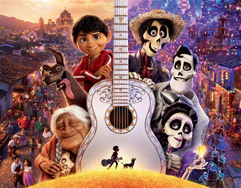 Coco 5k 2017 Movie, Hd Movies, 4k Wallpapers, Images, Backgrounds, Photos And Pictures