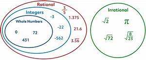 Guide To Subtracting Fractions  With The Same Or Different