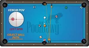 Trick Shots That Help You Win Games