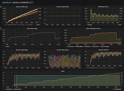 grafana templating monitoring spark on hadoop with prometheus and grafana data