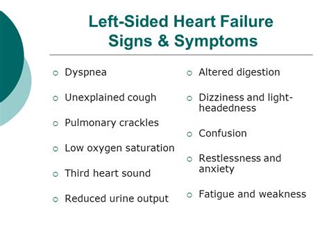 Managing Heart Failure  Ppt Video Online Download. Coffee Drinker Signs. Ends Signs. Necrosis Signs. K53 Signs. Hostpital Signs. Indoor Signs. Airborne Signs. Beach Hawaiian Signs