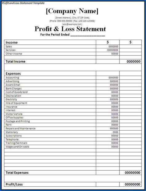 profit  loss account  templateral