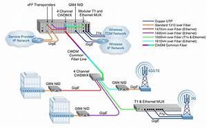 Expand Fiber Capacity With Iconverter Cwdm Multiplexers