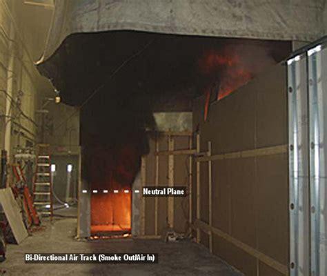 ventilation controlled fire compartment fire behavior