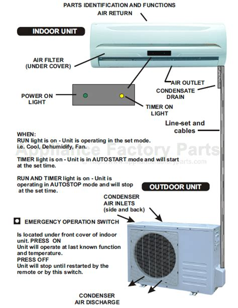 Parts For 9h43ycx  Sea Breeze  Air Conditioners. Salary Range For Pharmacy Tech. Get Certified To Be A Personal Trainer. Accredited Online Colleges In Indiana. Sketch Artists For Hire Portland Luxury Hotel. Massachusetts Personal Injury. Blacklisted Car Dealers Dispensary In Seattle. Who Owns United Healthcare Dmv Car Donation. Buying Stock Online For Beginners
