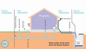 How To Cut Sewer Overflow