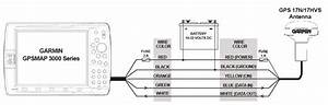 Garmin Gps Antenna Wiring Diagram