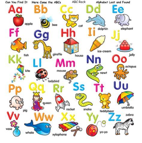 smart exchange usa alphabet poster