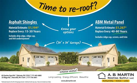 Is A Metal Roof More Expensive Than Asphalt Shingels? Installing Tin Roof On House Metro Roofing Metal Supply Chattanooga Tn 50 Year Shingle Red Inn Flint Mi Number Open Car Models Cleaning Clay Tiles Repairing Vent Pipe Miller Rd Michigan