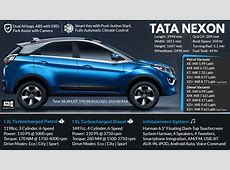 Tata Nexon SUV Technical Specifications & Price List