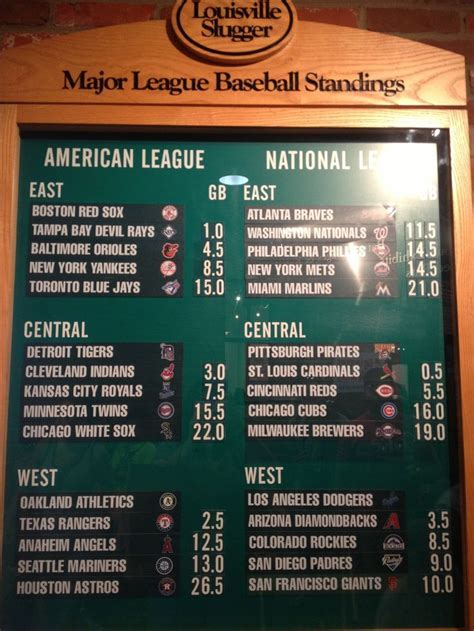 MLB Standings board Aug. 3rd   Places I've been