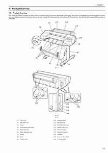 Ipf600 Service Manual Pdf