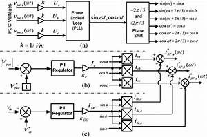 Sf As Statcom U2014controller Diagrams   A Synchronization  B