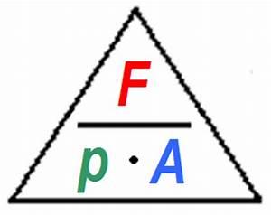 Kraft Berechnen Formel : druck umrechnen druck einheiten berechnen druck umrechner kraft durch fl che at atm sengpielaudio ~ Themetempest.com Abrechnung