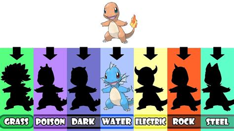pokemon type swap  charmander water grass electric