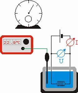 Elektrische Arbeit Berechnen : elektrische arbeit und leistung leifi physik ~ Themetempest.com Abrechnung