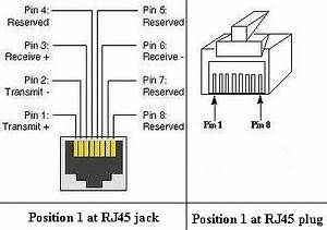 For The Cat5 Cable Rj45 Jack Wiring Diagram Free Download : march 2013 diagrams circuit ~ A.2002-acura-tl-radio.info Haus und Dekorationen