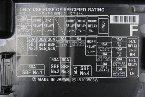 95 Impreza Fuse Diagram by 2004 2007 Subaru Impreza Wrx Sti Fuse Box Engine Bay