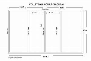 Fall Leage Rules  U2013 Oahe Volleyball