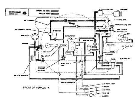 1990 Jeep Wrangler Vacuum Diagram by Vacuum Diagrams 1984 1991 Jeep Xj