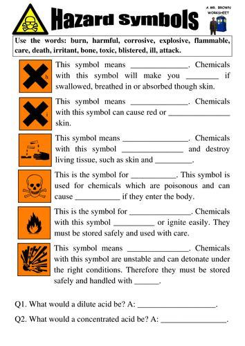 Hazard Safety Symbols Worksheet