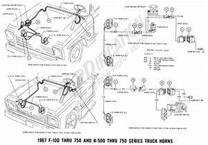 Fresh Ford Starter Solenoid Wiring Diagram