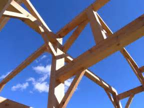 Build A House Building A Home In Lake Lake Va Winchester Real Estate