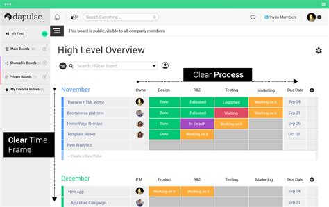 dapulse  intuitive management tool  project