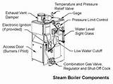 Oil Heating System
