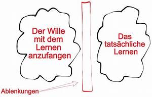 Motivation Zum Putzen : motivation zum lernen durch 7 geniale tipps zur bestnote ~ A.2002-acura-tl-radio.info Haus und Dekorationen