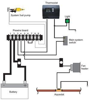 webasto thermo pro 90 24v 31 000 btu hydronic marine