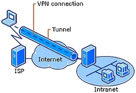 cell phone vpn hackers are around you you can t avoid using a vpn it s